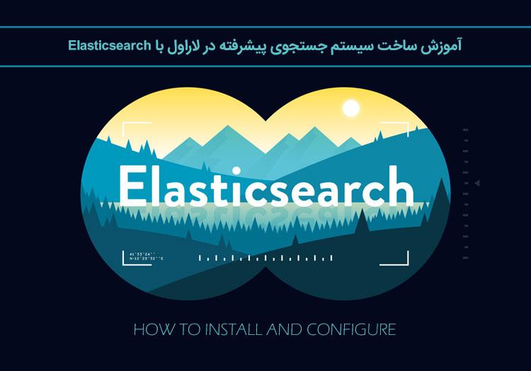 Elasticsearch-twitter_(1)