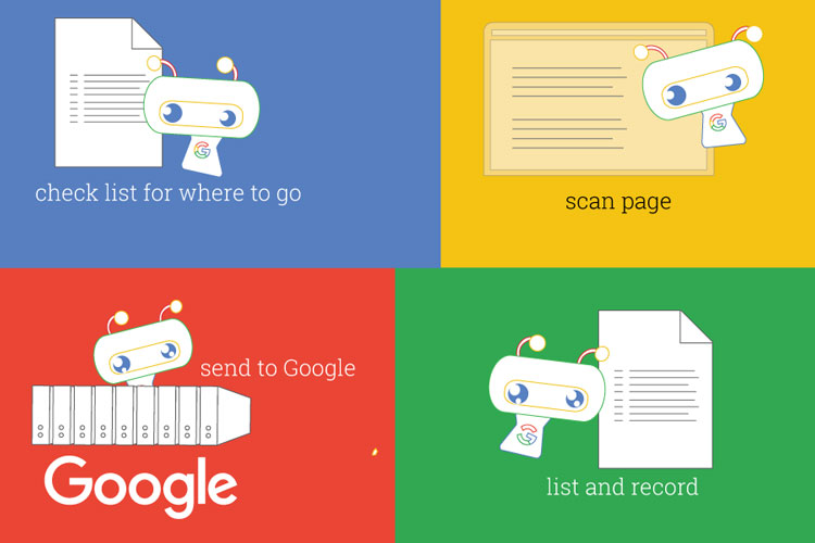 googlebot-functions