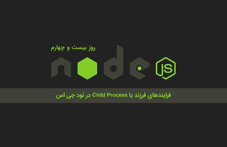 Nodejs-child-process