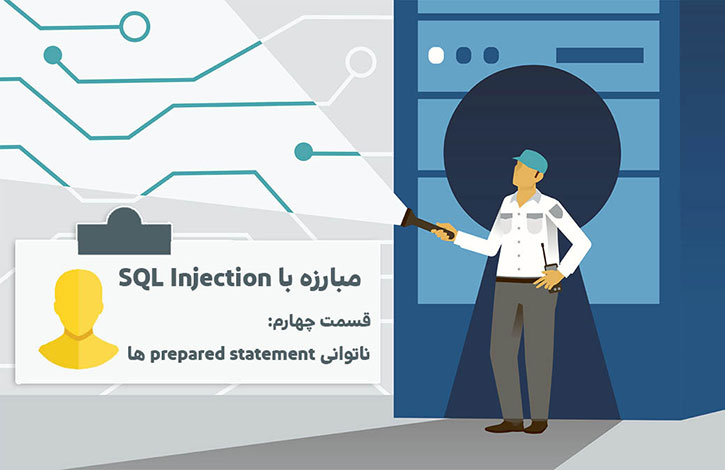 SQL-Injection-preprade-statement