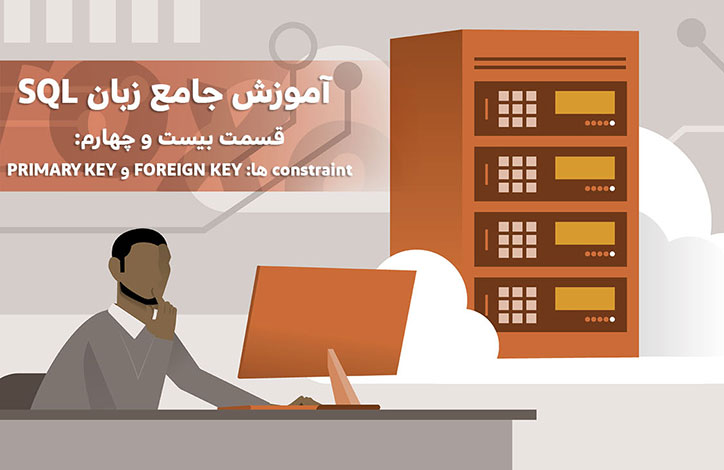 SQL-Primary-key-foregin-key