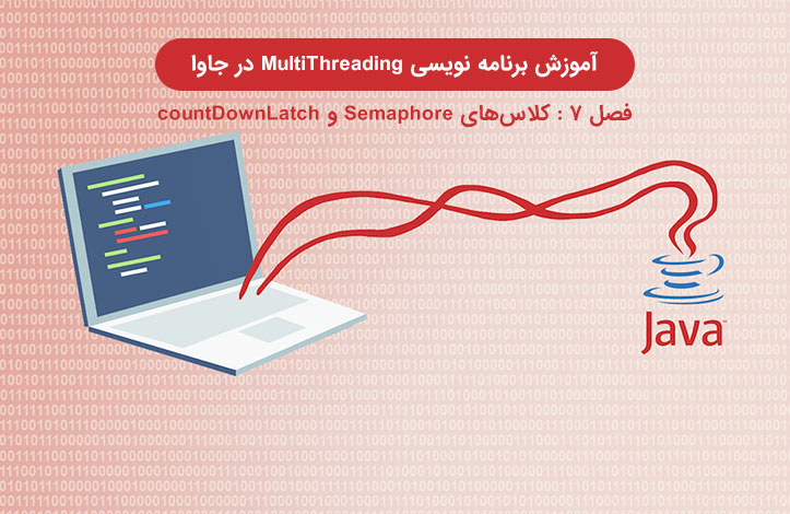 java-multithreading-Semaphore-countDownLatch