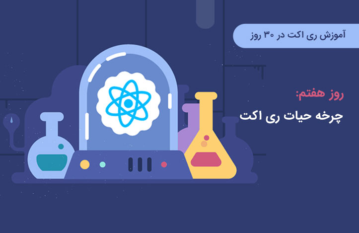 react-lifecycle-feature