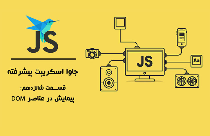 Advanced-Javascript-dom-navigation