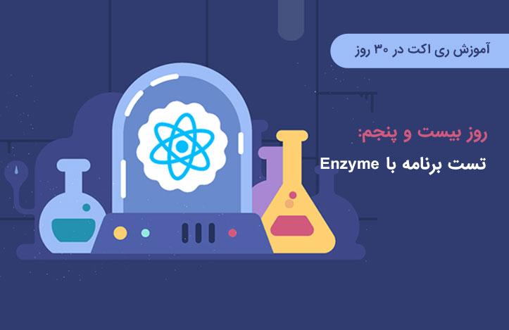 React-enzyme