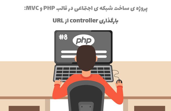 بارگذاری controller از URL