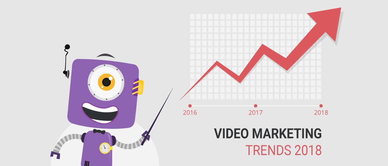 بررسی اهمیت بازاریابی ویدئویی