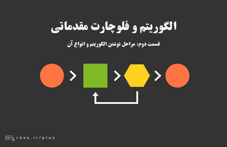 فلوچارت و الگوریتم: مراحل نوشتن الگوریتم و انواع آن (قسمت 02)