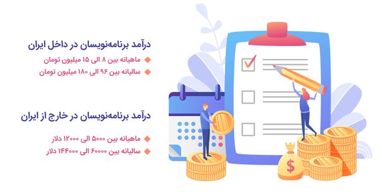 درآمد برنامه نویسان در داخل و خارج از ایران