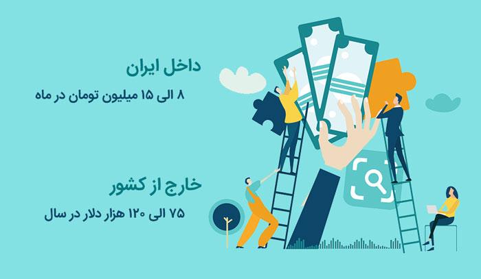 بازار کار ویو جی اس (Vuejs) در ایران و خارج از کشور
