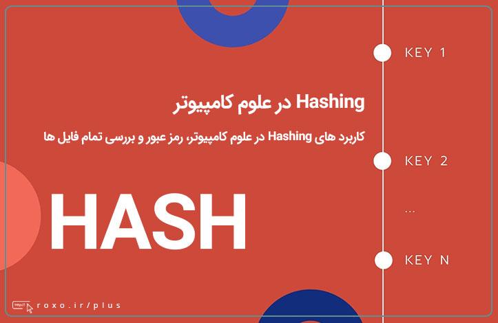Hashing در علوم کامپیوتر، رمز عبور و تمامیت فایل