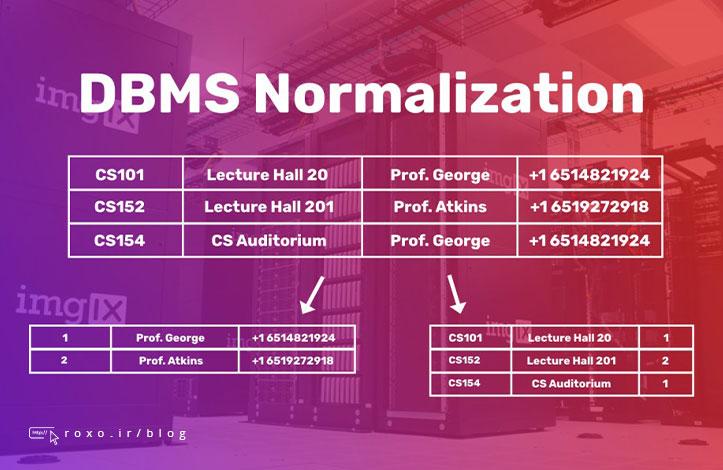 Normalization یا نرمال سازی پایگاه داده