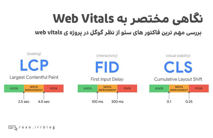 آشنایی با Core Web Vitals و رعایت قوانین آن